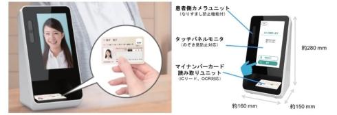 PSSJの「顔認証付きカードリーダー(マイナンバーカード対応)」の利用イメージと外観