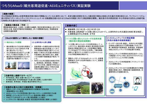 「つちうらMaaS(観光客周遊促進・AIコミュニティバス)実証実験」のプロジェクト概要[クリックして拡大]出典:国土交通省