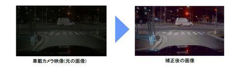 高演色・高速画像処理アルゴリズムによる補正前後のイメージ[クリックして拡大]出典:マクセル