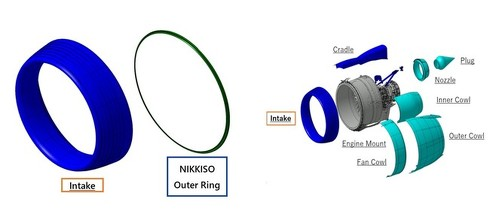 エアバスは、ナセルの構成部品である「Outer Ring」の共同開発パートナーとして日機装を選出した