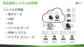 製品開発システムの課題(2)