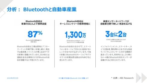 自動車市場におけるBluetoothの採用動向