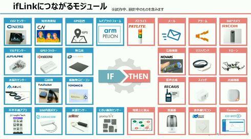 ifLinkが対応するセンサーモジュールの種類一覧[クリックして拡大]出典:ifLinkオープンコミュニティ