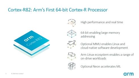 「Cortex-R82」の特徴