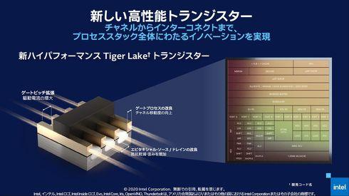 ゲートピッチ間隔調整などを通じてトランジスタの性能自体を向上[クリックして拡大]出典:インテル