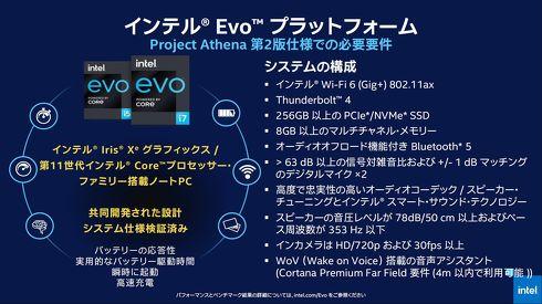 「インテル Evo プラットフォーム」の概要説明図[クリックして拡大]出典:インテル