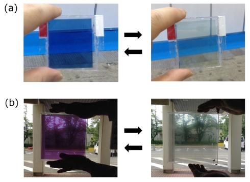 メタロ超分子ポリマーで作製した調光ガラスの色変化の様子