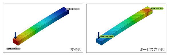 四面体1次要素/要素サイズ 30mm