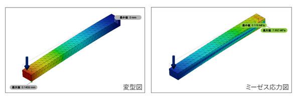 四面体1次要素/要素サイズ 10mm