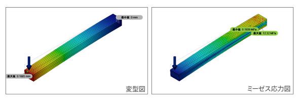 四面体1次要素/要素サイズ 5mm
