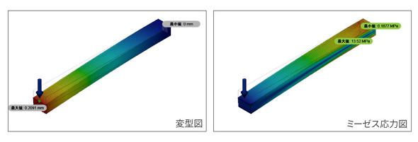四面体1次要素/要素サイズ 2.5mm