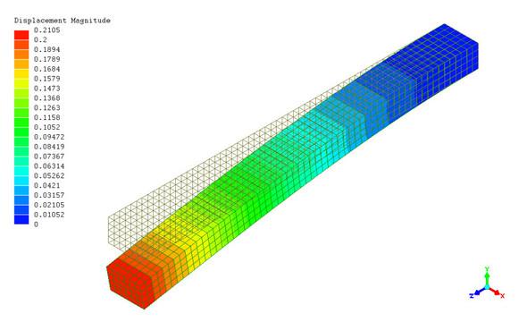 六面体1次要素による片持ちばり解析結果(要素サイズ5mm)