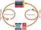 DevOpsなPLMを目指すアラス、コンテナ活用によるクラウドネイティブ化も視野に