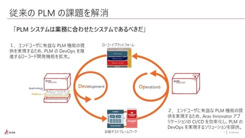 「DevOpsなPLM」の実現に向けた2つの新機能