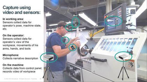 熟練技術者の頭部や胸部にカメラを、手首にIMUを装着して情報収集を行う[クリックして拡大]出典:SRIインターナショナル