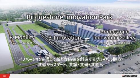 「Bridgestone Innovation Park」の構成