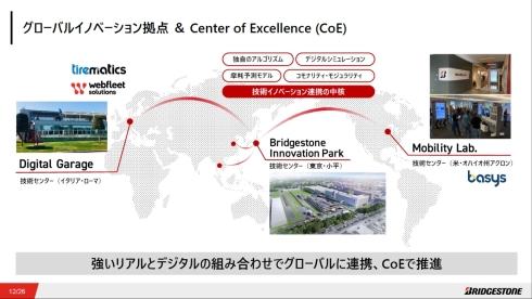 ブリヂストンの技術センターのグローバル連携イメージ