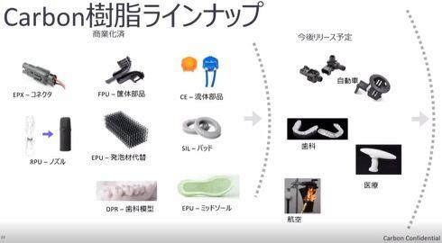 Carbonの樹脂ラインアップについて