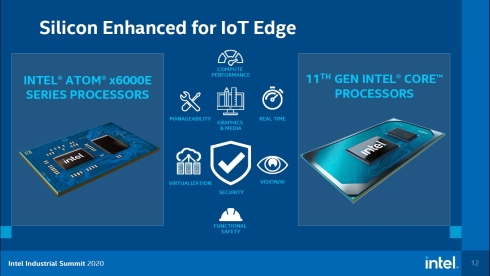 インテルの10nmプロセスを採用したIoTエッジ向けのプロセッサ製品群