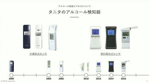 タニタが開発したアルコール検知器[クリックして拡大]出典:タニタ
