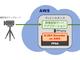 AWS上で利用できるH.264映像エンコーダー、F1インスタンスのFPGAに書き込み