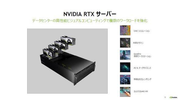 NVIDIAが想定するGPUコンピューティングとRTXサーバの活用シーン
