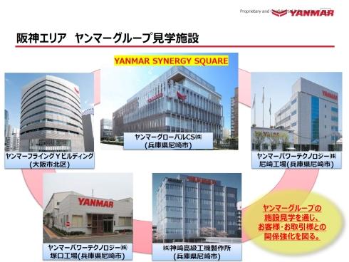 本社とYSQ、阪神地区の3工場を含めた施設見学で顧客や取引先との関係強化を図る
