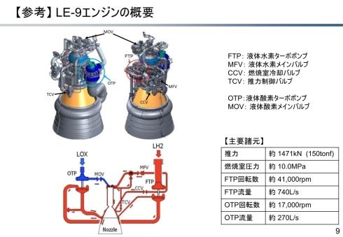 「LE-9」エンジンの概要