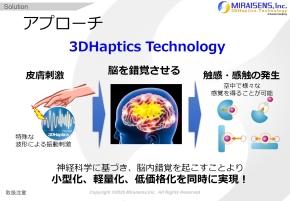「3DHapticsテクノロジー」の特徴