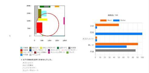 シミュレーション結果のイメージ