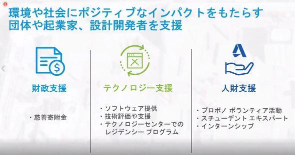 Autodesk Foundationによる3つの支援