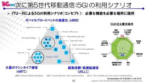 5Gの特徴は3つ