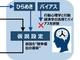 横浜ゴムがAI利活用構想を発表、未踏領域の知見探索にも挑む