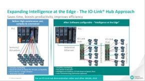 「IO-Link Hub」によるアプローチ