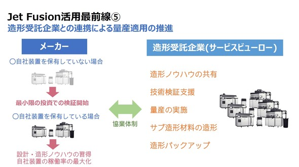 メーカーとサービスビューロの連携