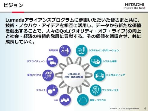 Lumadaアライアンスプログラムのビジョン