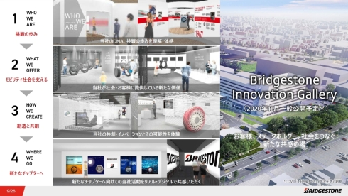「Bridgestone Innovation Gallery」の4つの展示エリア