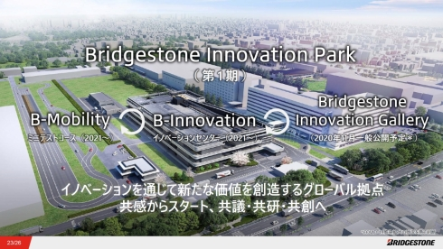 「Bridgestone Innovation Park」の連携