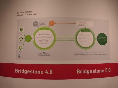 「Bridgestone 4.0」と「Bridgestone 5.0」のイメージ