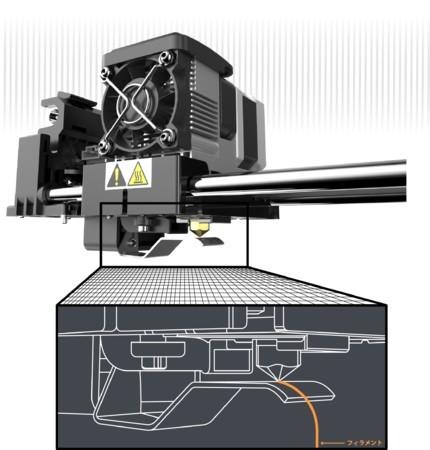 ノズル清掃機能/アルミ製フィラメントクリーニングプレート