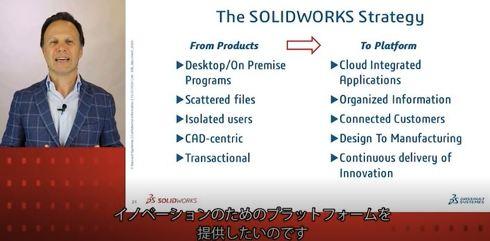 製品思考からプラットフォーム思考への移行