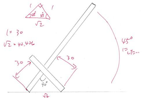 計算例(1)