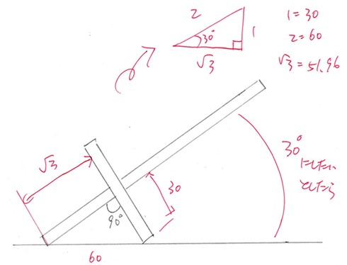 計算例(2)