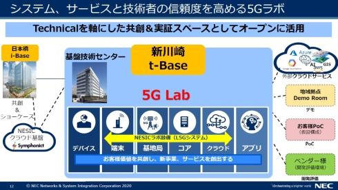 新設の「5Gラボ」を中核にローカル5Gの提案活動を進めていく