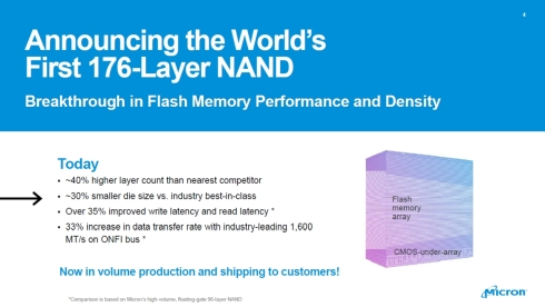 マイクロンが開発した176層NANDの概要