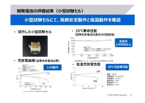 開発した水系リチウムイオン電池の評価結果
