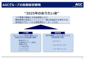 AGCの長期経営戦略