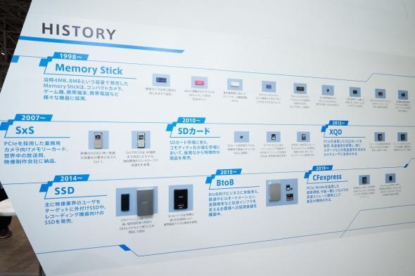 1998年のMemory Stickから始まるソニーのフラッシュメモリ製品の歴史