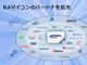 「RAファミリ」が国内パートナーを拡充、19社のソリューションを追加