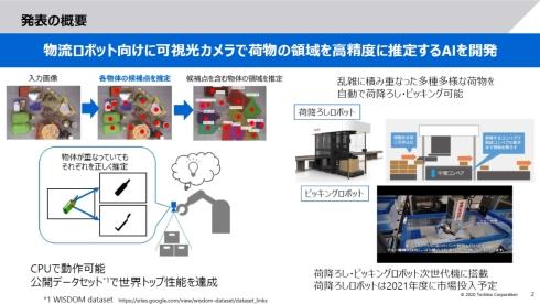 東芝が開発した物体認識AI技術の概要